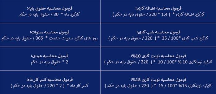 فرمول های حقوق در محاسبه حقوق و دستمزد