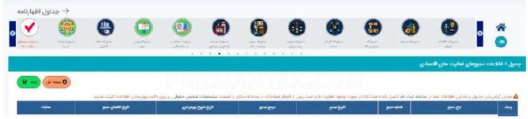 جدول1: اطلاعات مجوزهای فعالیت های اقتصادی