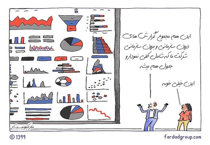 گزارش های درون سازمانی و برون سازمانی