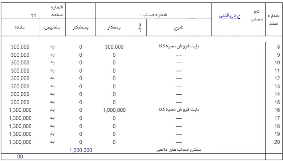دفتر کل در چرخه حسابداری شرکت بازرگانی